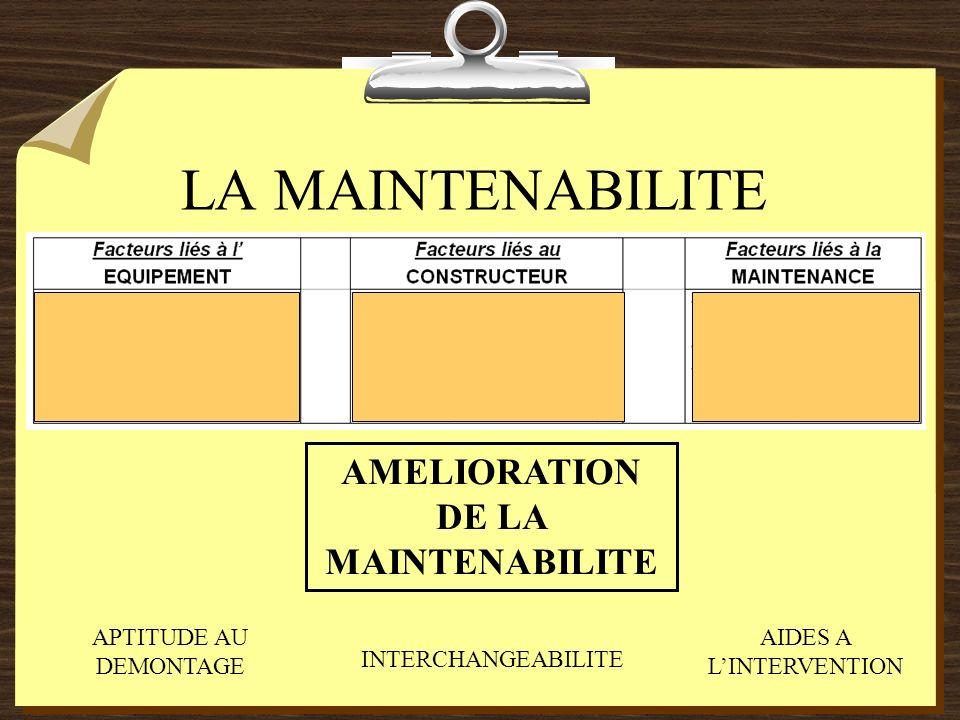 AMELIORATION DE LA MAINTENABILITE
