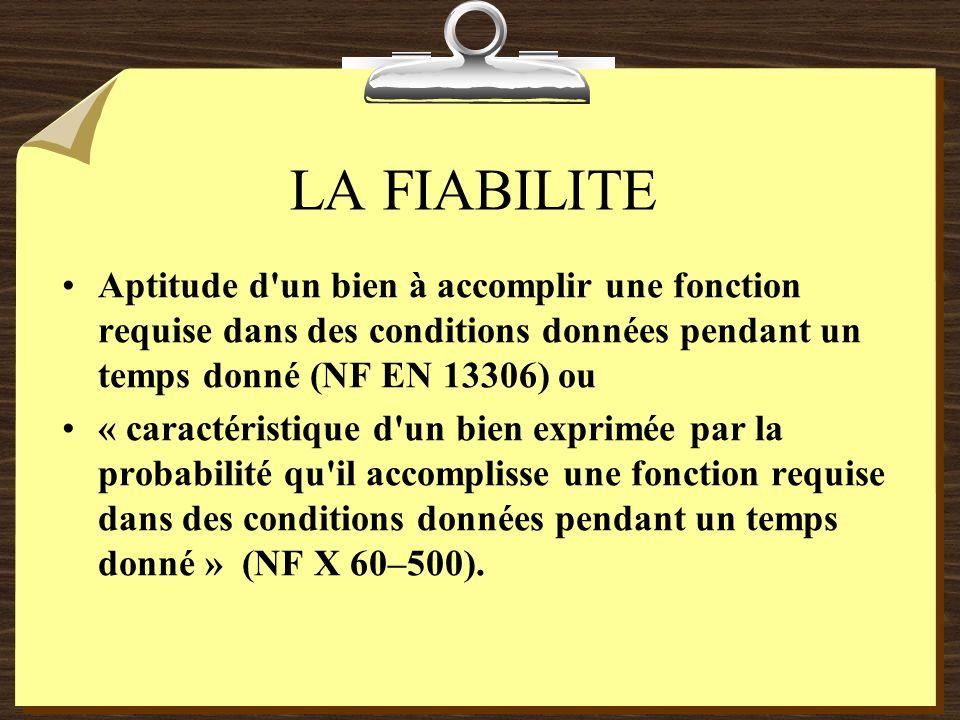 LA FIABILITE Aptitude d un bien à accomplir une fonction requise dans des conditions données pendant un temps donné (NF EN 13306) ou.