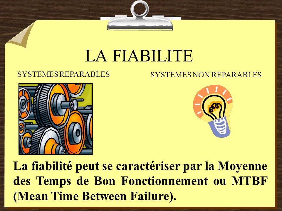LA FIABILITESYSTEMES REPARABLES. SYSTEMES NON REPARABLES.
