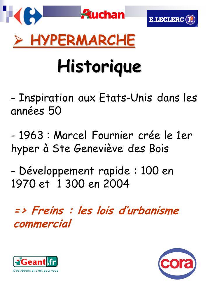 Historique  HYPERMARCHE