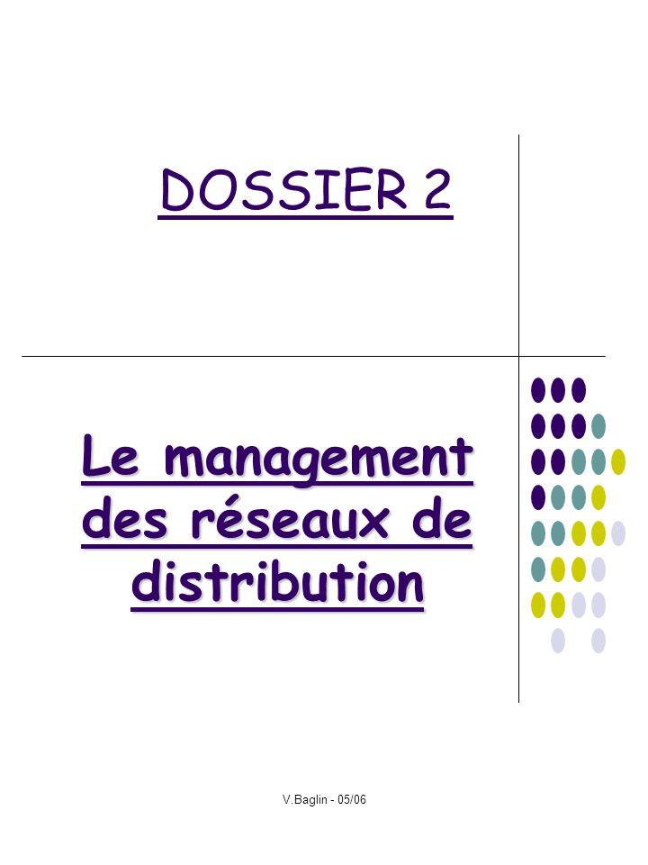 Le management des réseaux de distribution