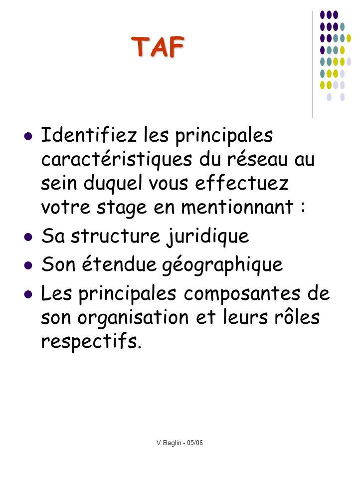 TAF Identifiez les principales caractéristiques du réseau au sein duquel vous effectuez votre stage en mentionnant :