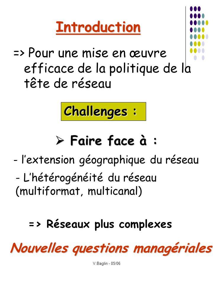 Introduction => Pour une mise en œuvre efficace de la politique de la tête de réseau. Challenges :
