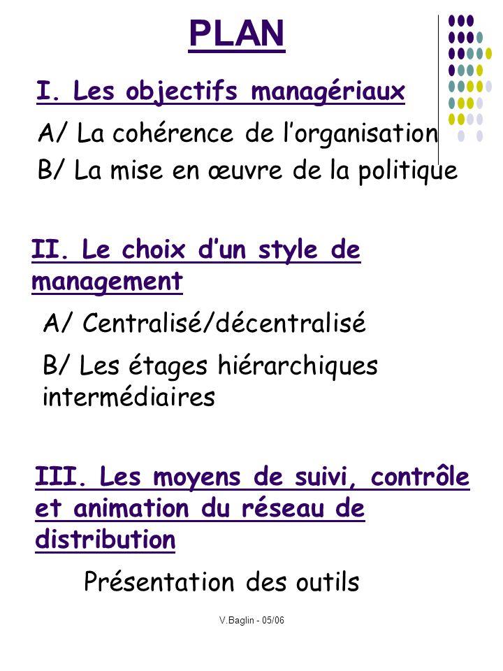 PLAN I. Les objectifs managériaux A/ La cohérence de l'organisation