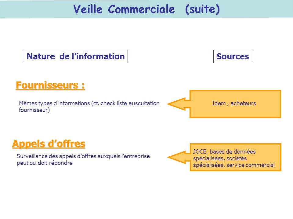 Veille Commerciale (suite)