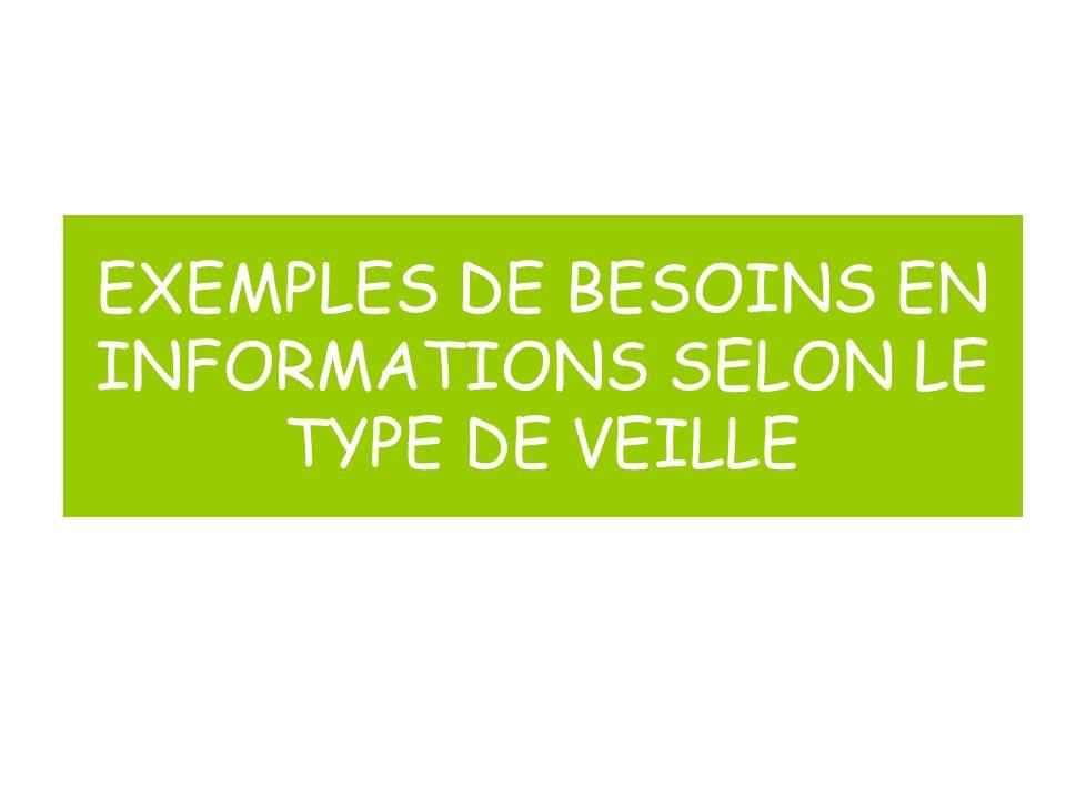EXEMPLES DE BESOINS EN INFORMATIONS SELON LE TYPE DE VEILLE