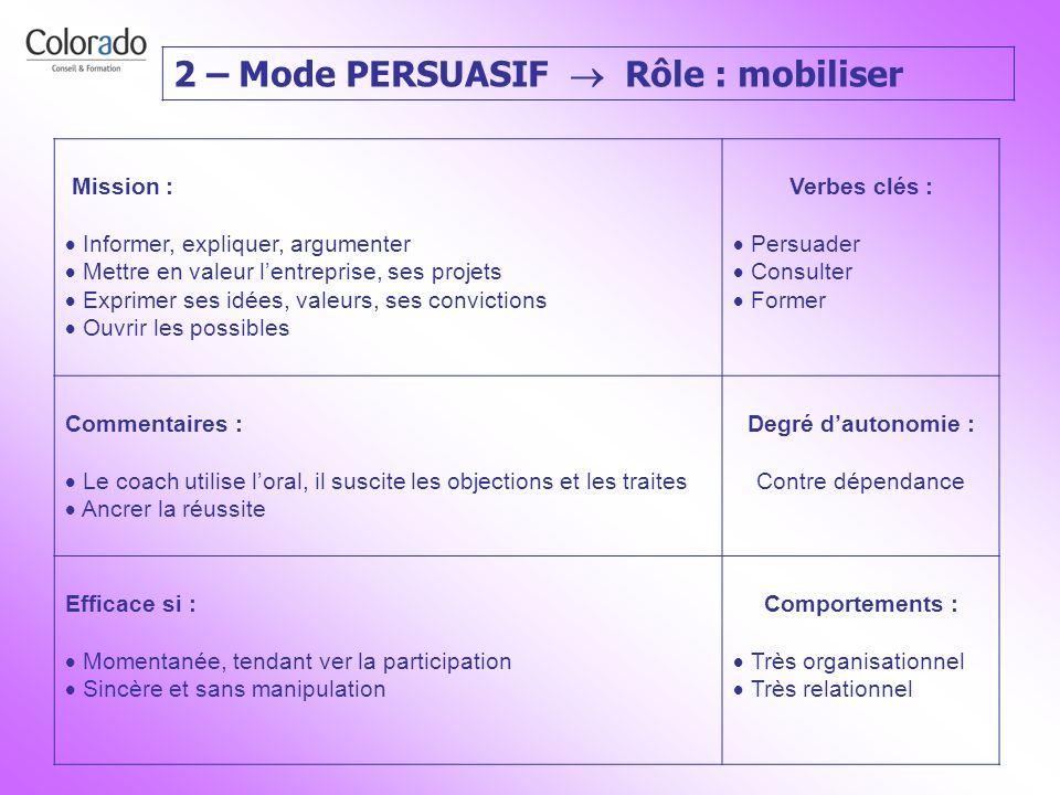 2 – Mode PERSUASIF  Rôle : mobiliser