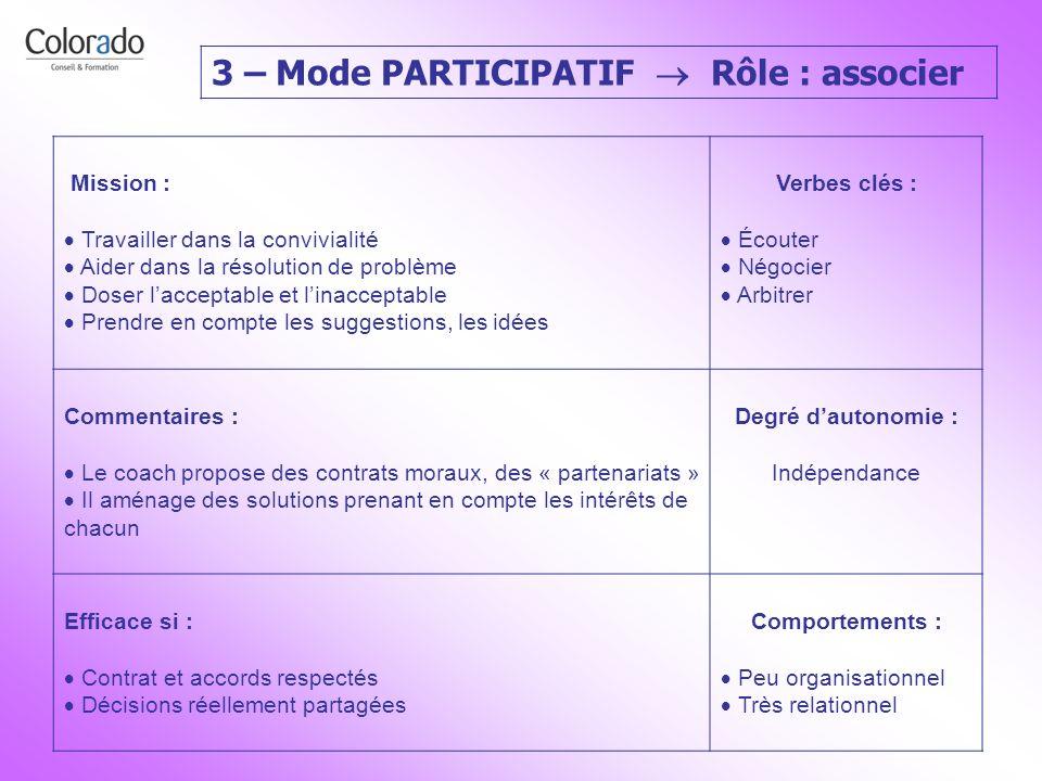 3 – Mode PARTICIPATIF  Rôle : associer