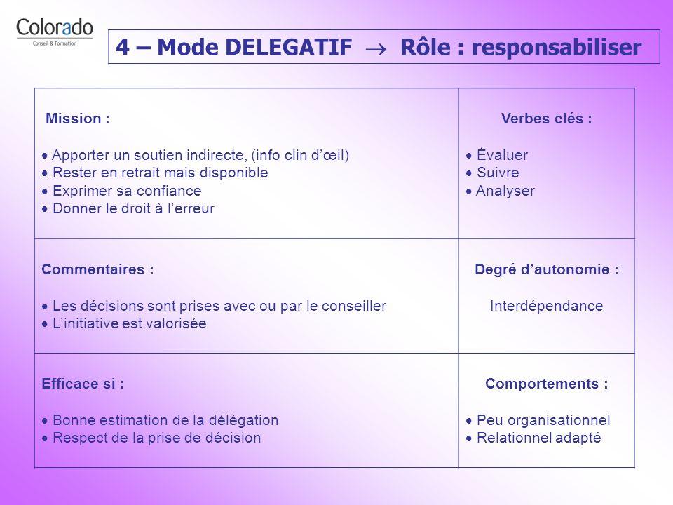 4 – Mode DELEGATIF  Rôle : responsabiliser
