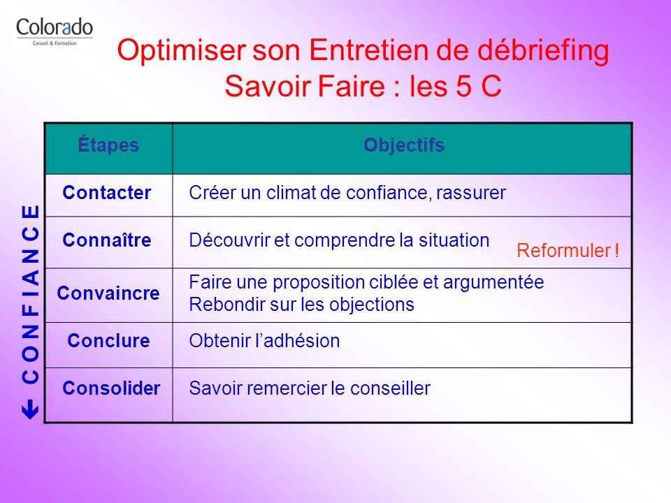 Optimiser son Entretien de débriefing Savoir Faire : les 5 C