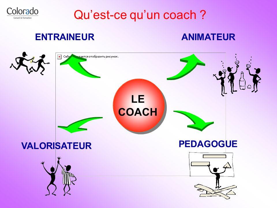 Qu'est-ce qu'un coach LE COACH ENTRAINEUR ANIMATEUR PEDAGOGUE