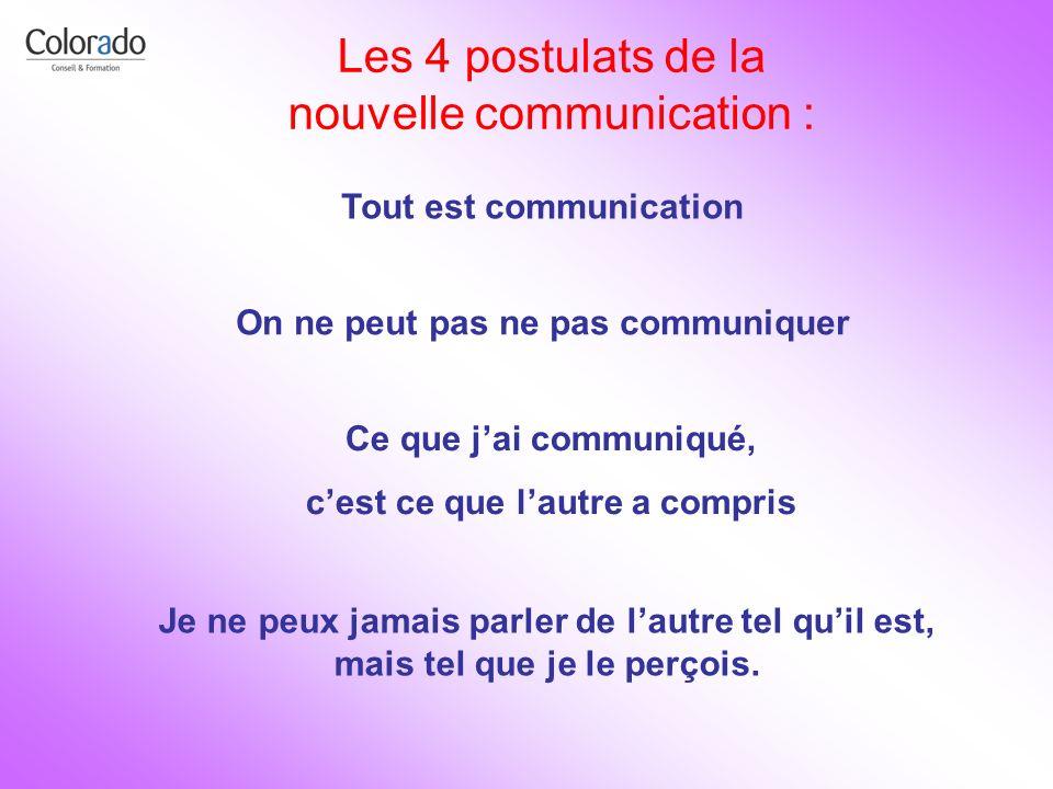 Les 4 postulats de la nouvelle communication :