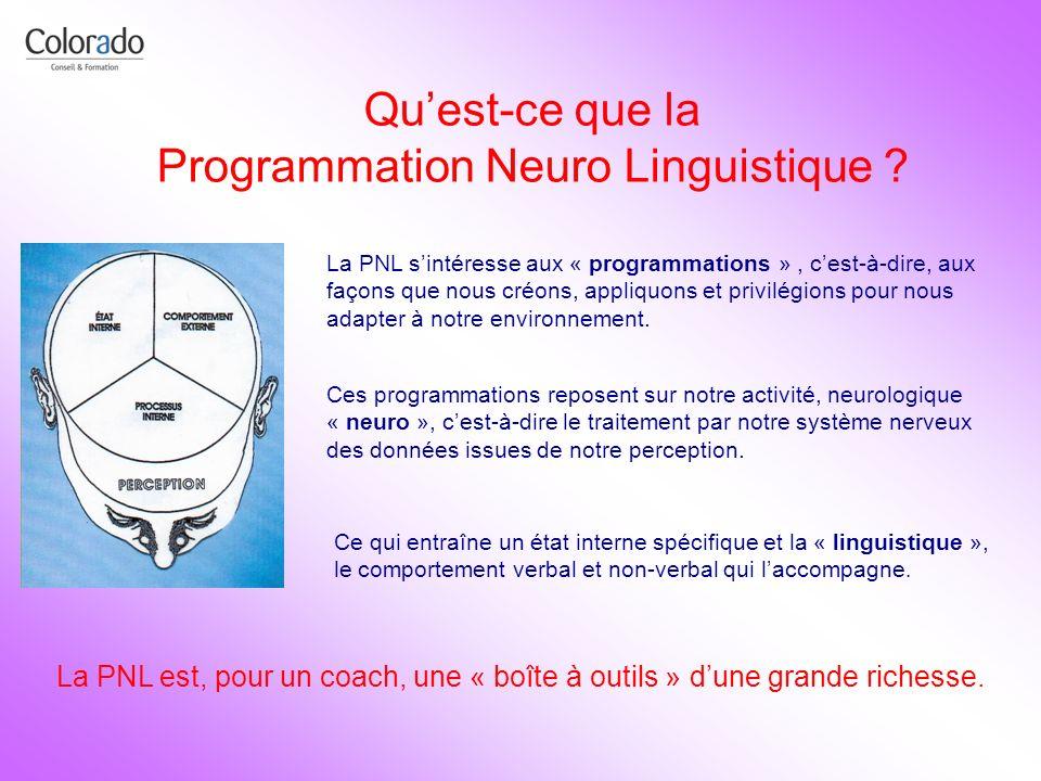 Qu'est-ce que la Programmation Neuro Linguistique