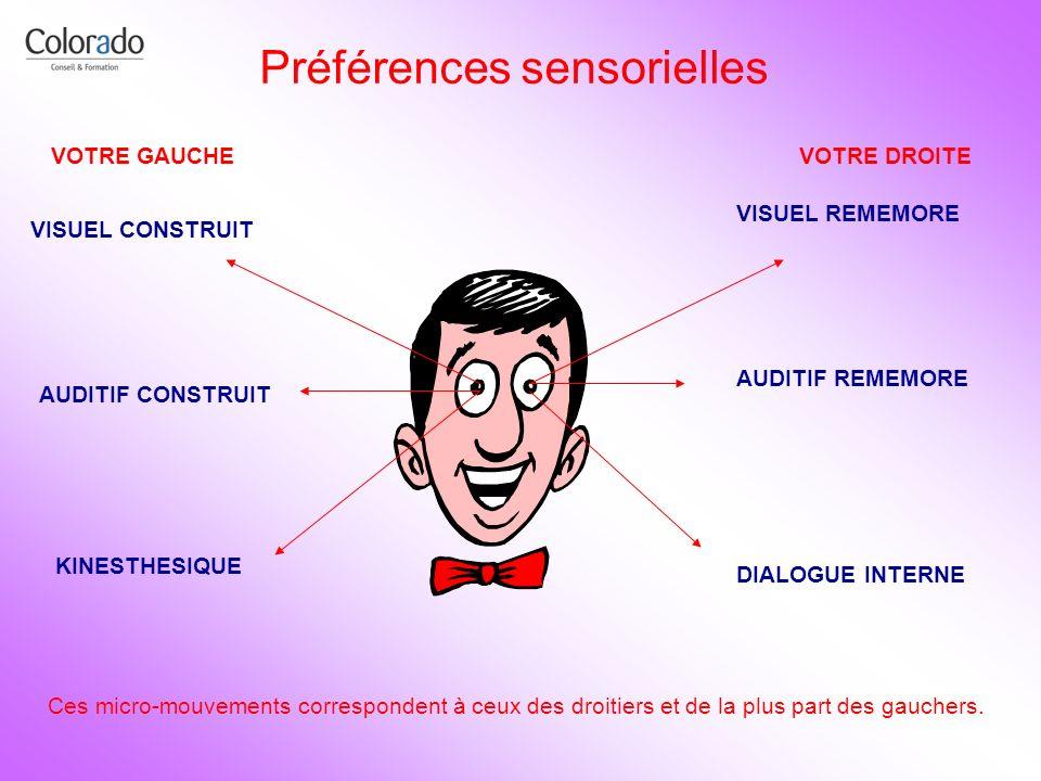 Préférences sensorielles