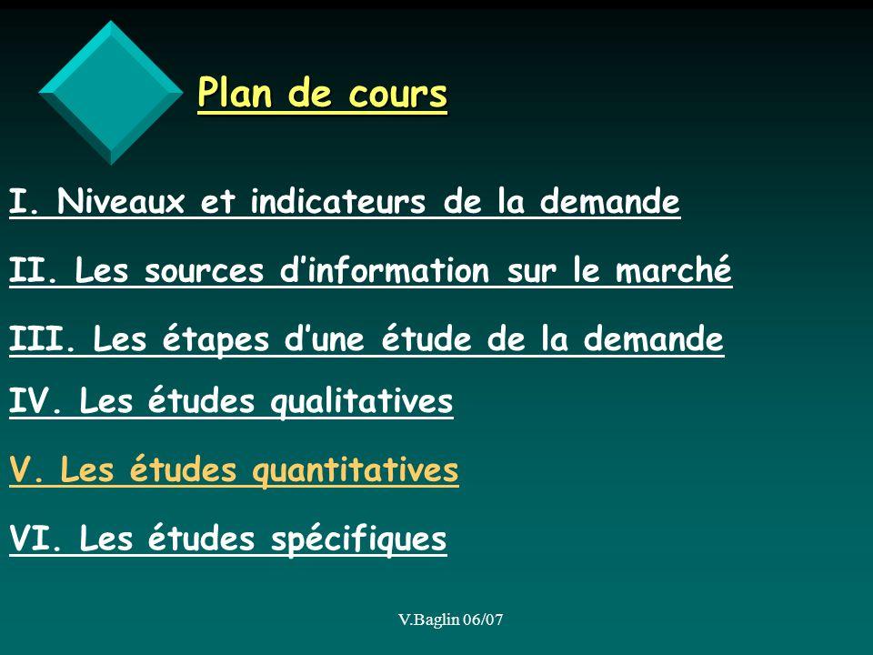 Plan de cours I. Niveaux et indicateurs de la demande