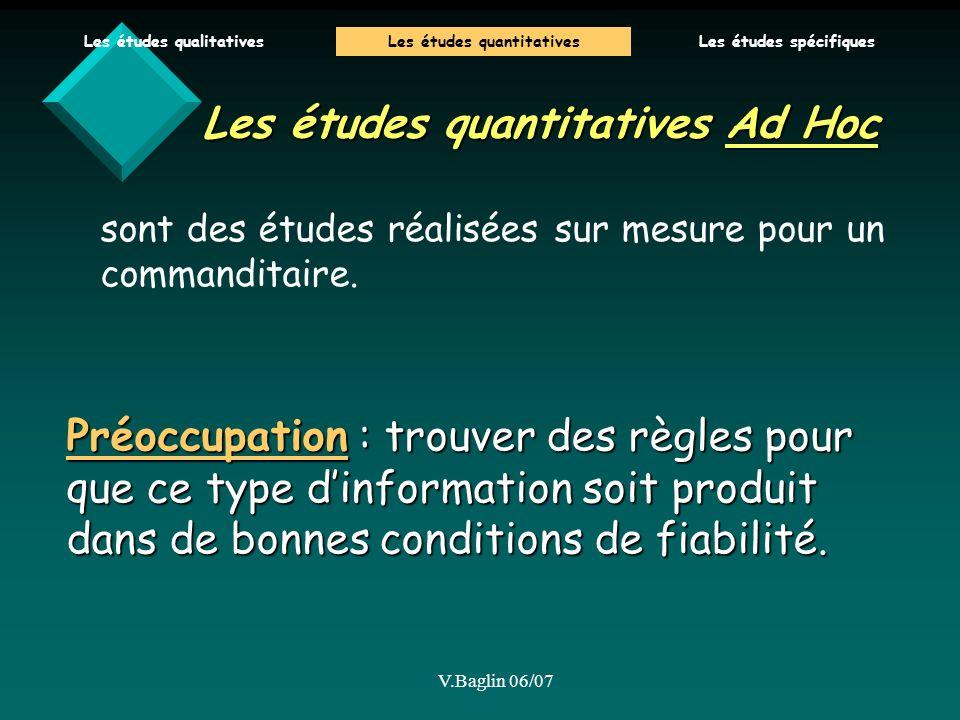 Les études quantitatives Ad Hoc