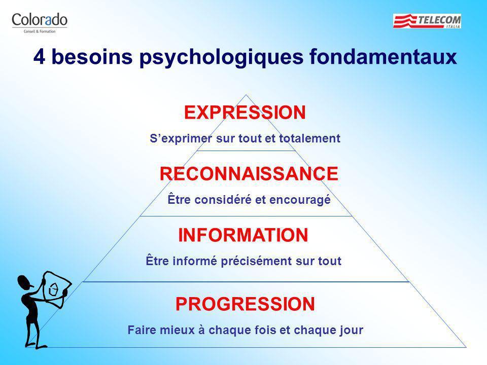 4 besoins psychologiques fondamentaux