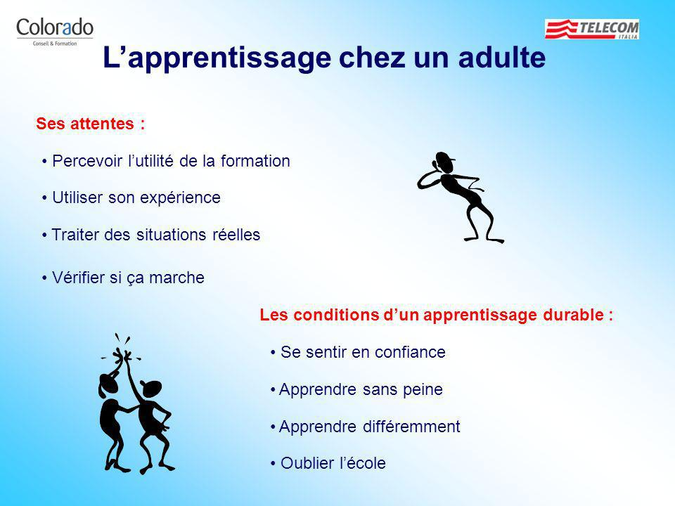L'apprentissage chez un adulte