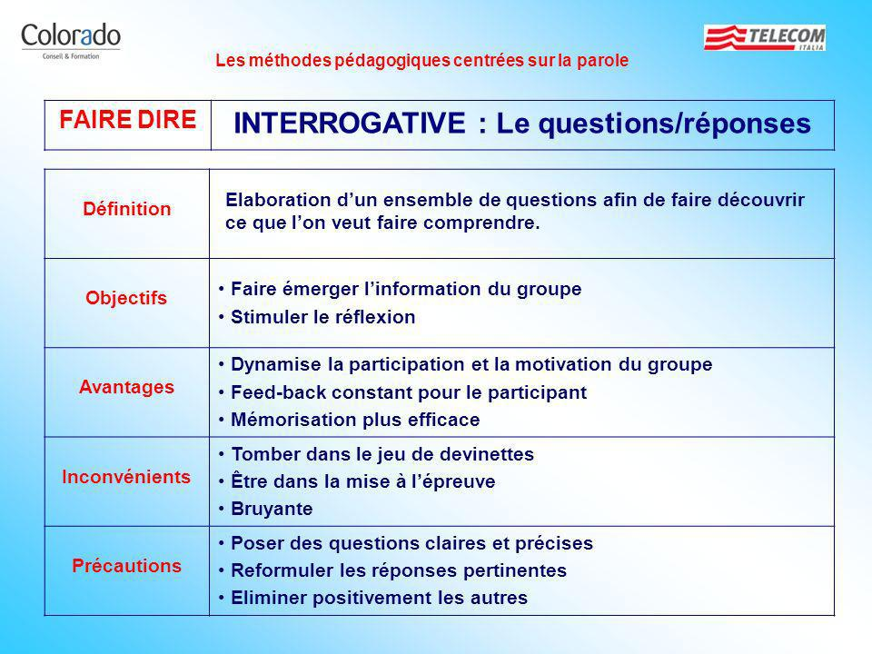 INTERROGATIVE : Le questions/réponses