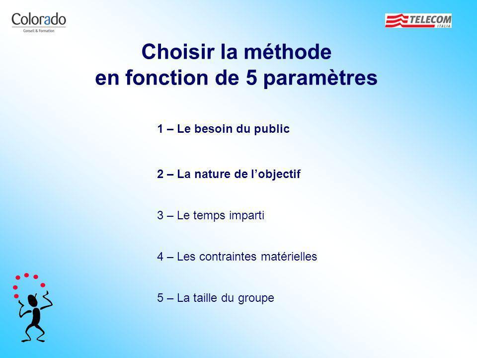 Choisir la méthode en fonction de 5 paramètres