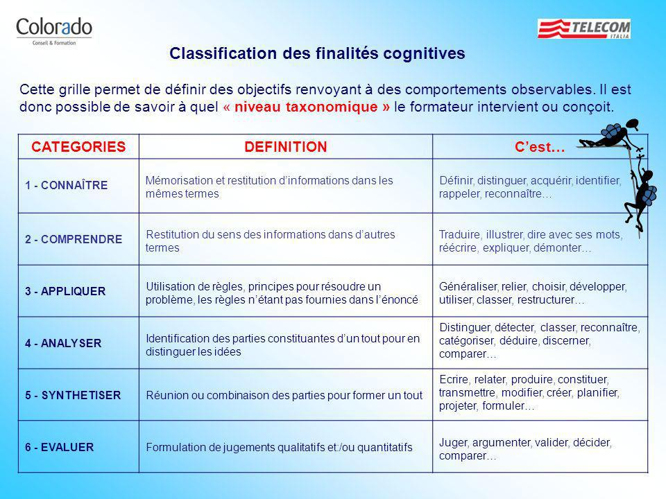 Classification des finalités cognitives