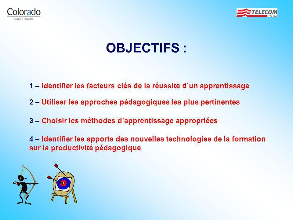 OBJECTIFS :1 – Identifier les facteurs clés de la réussite d'un apprentissage. 2 – Utiliser les approches pédagogiques les plus pertinentes.