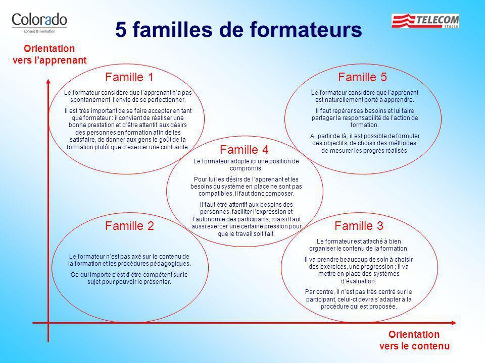 5 familles de formateurs