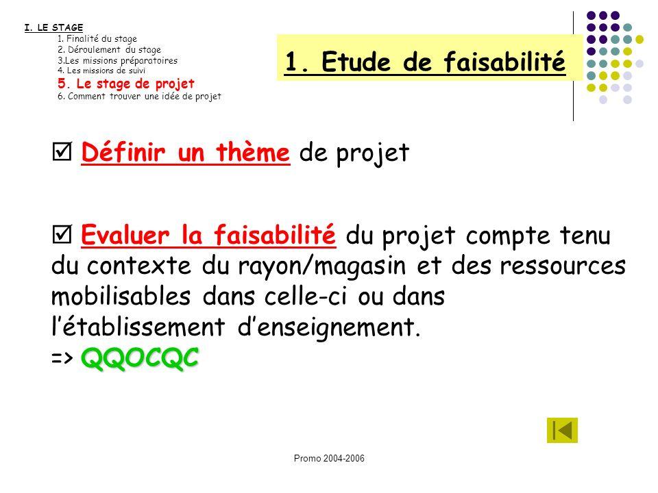  Définir un thème de projet