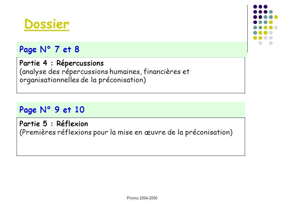 Dossier Page N° 7 et 8 Page N° 9 et 10 Partie 4 : Répercussions