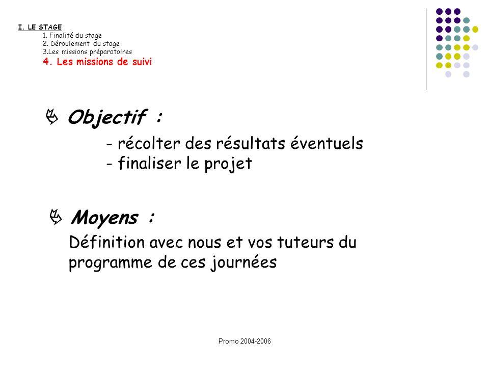  Objectif :  Moyens : - récolter des résultats éventuels