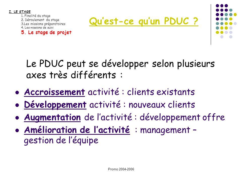 Le PDUC peut se développer selon plusieurs axes très différents :