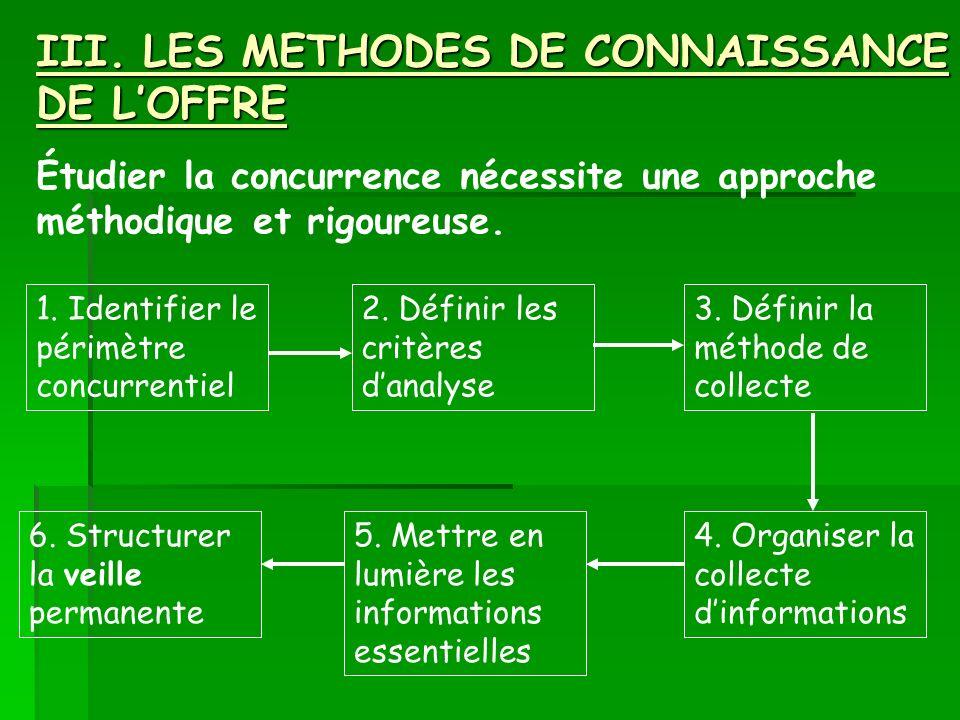 III. LES METHODES DE CONNAISSANCE DE L'OFFRE