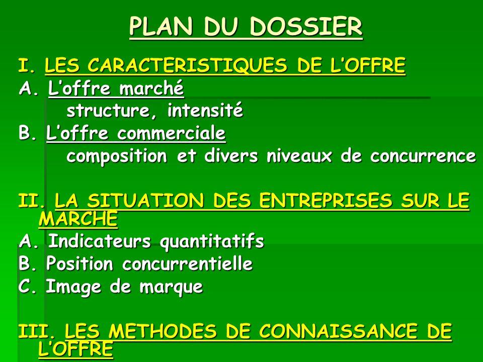 PLAN DU DOSSIER I. LES CARACTERISTIQUES DE L'OFFRE A. L'offre marché