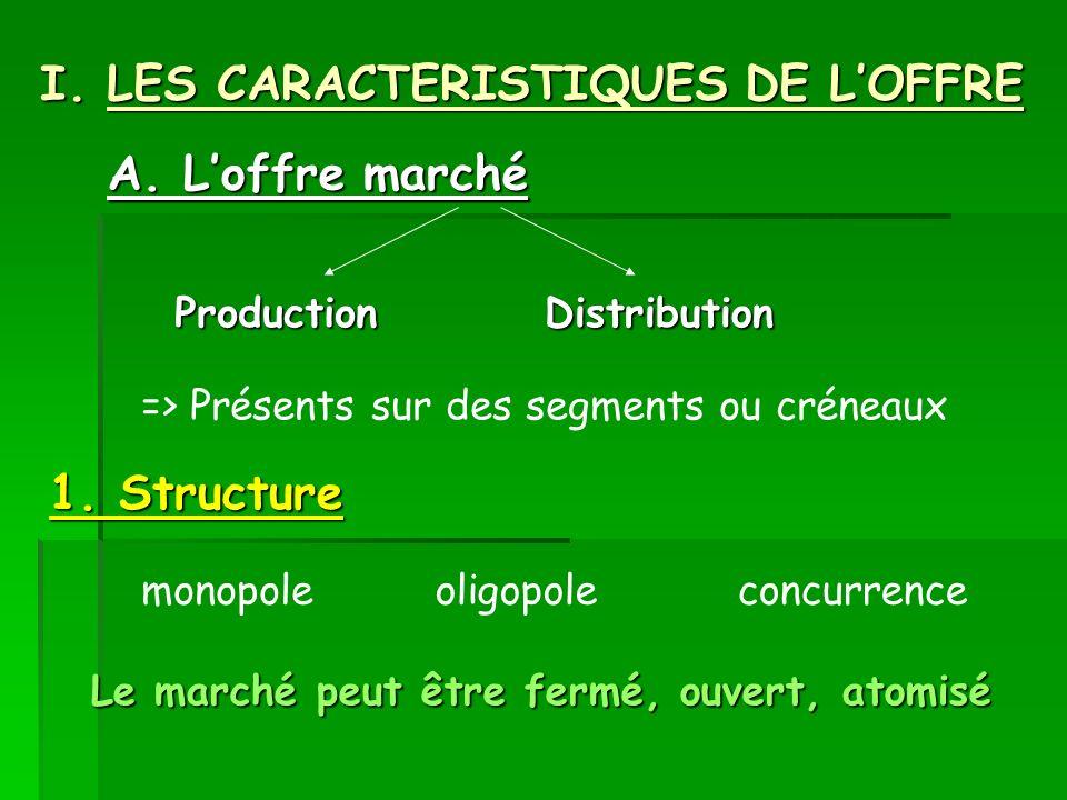 I. LES CARACTERISTIQUES DE L'OFFRE