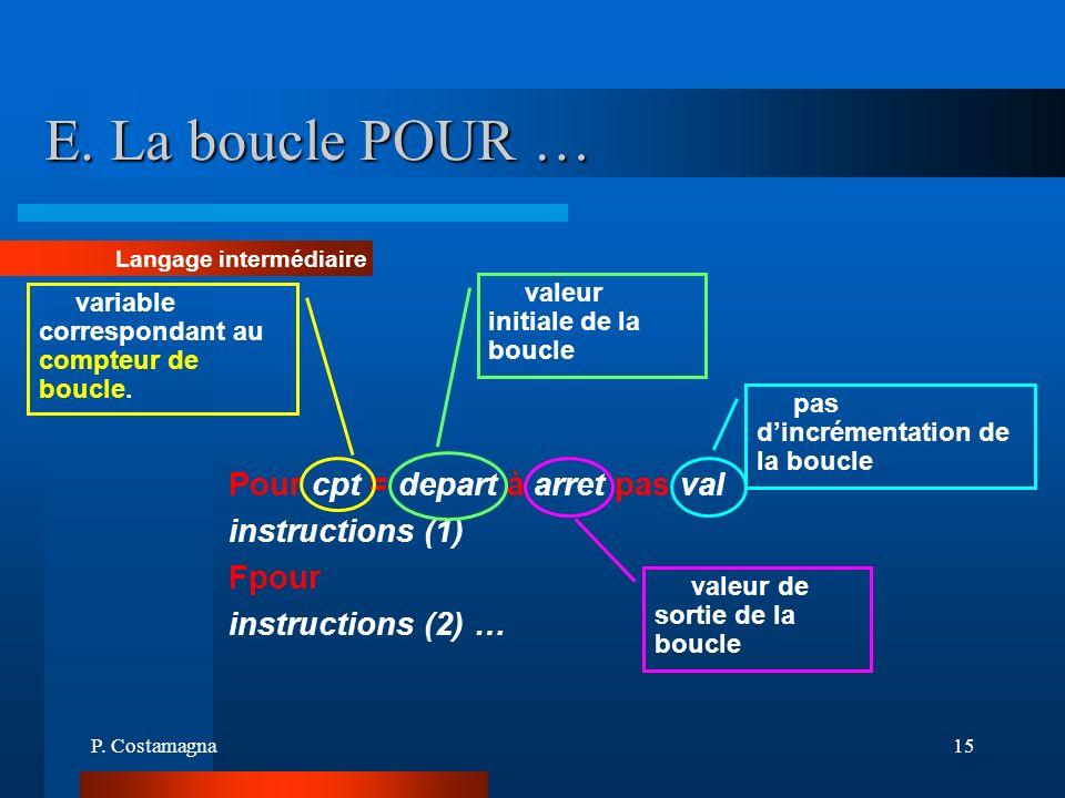 E. La boucle POUR … Pour cpt = depart à arret pas val instructions (1)