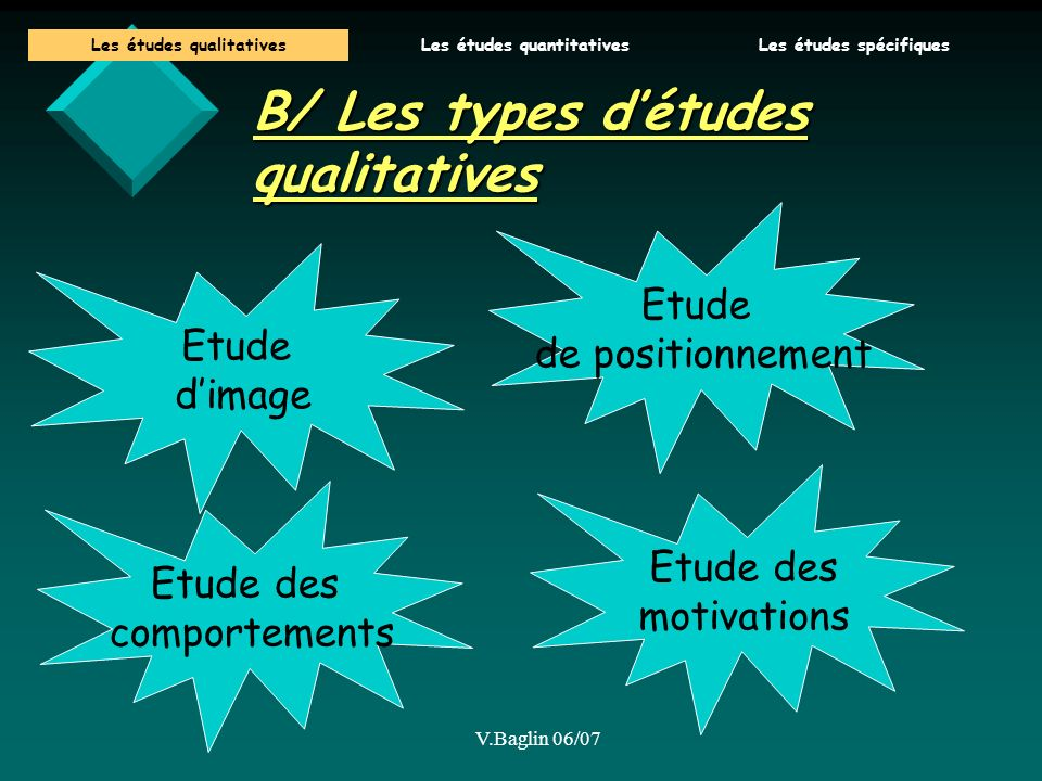 B/ Les types d'études qualitatives
