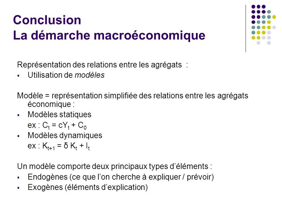 Conclusion La démarche macroéconomique