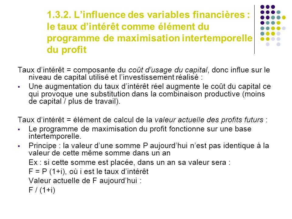 1. 3. 2. L'influence des variables. financières :