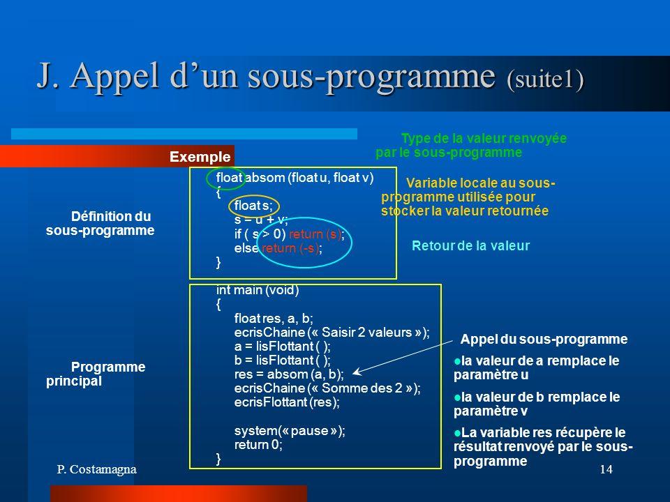 J. Appel d'un sous-programme (suite1)