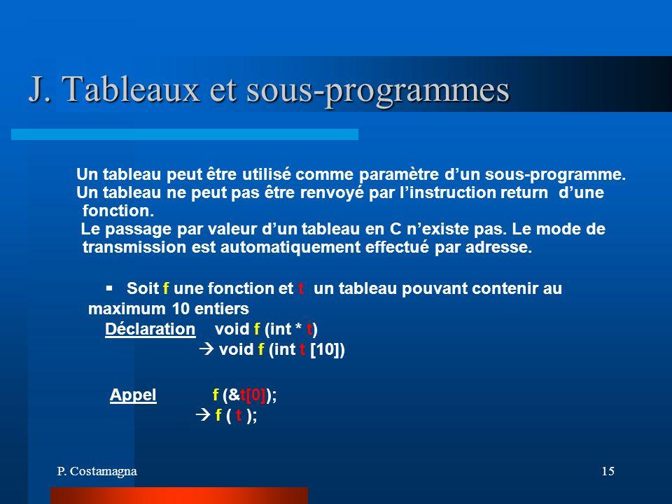 J. Tableaux et sous-programmes