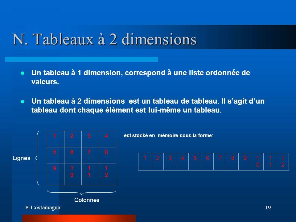 N. Tableaux à 2 dimensions