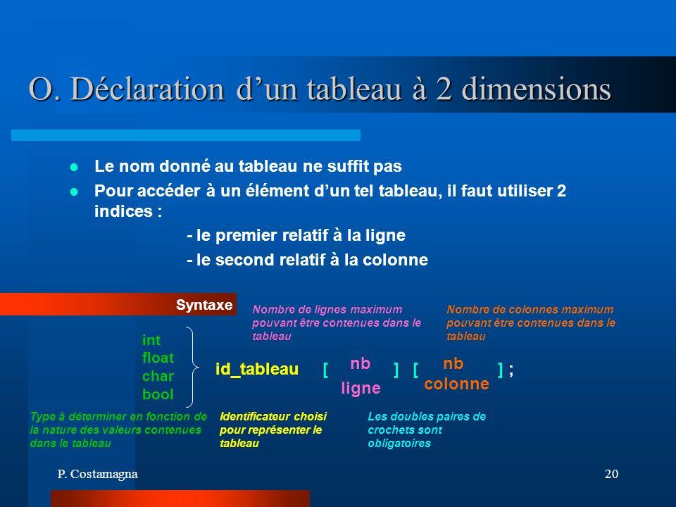 O. Déclaration d'un tableau à 2 dimensions