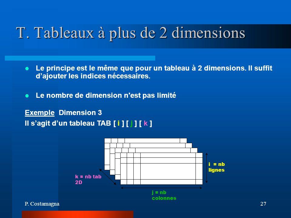 T. Tableaux à plus de 2 dimensions
