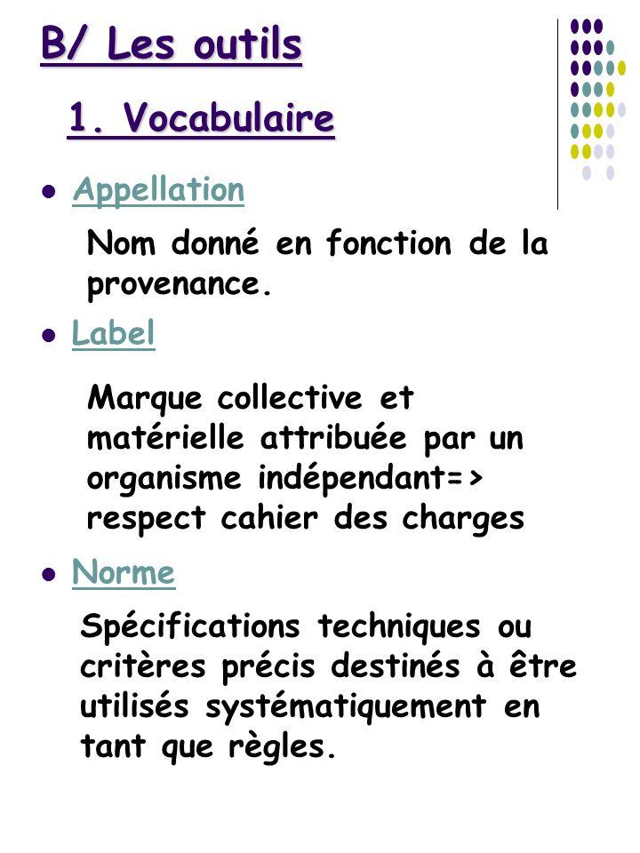 B/ Les outils 1. Vocabulaire Appellation