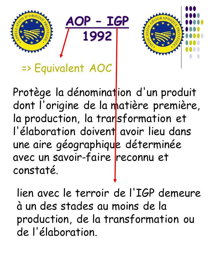 AOP – IGP 1992 => Equivalent AOC
