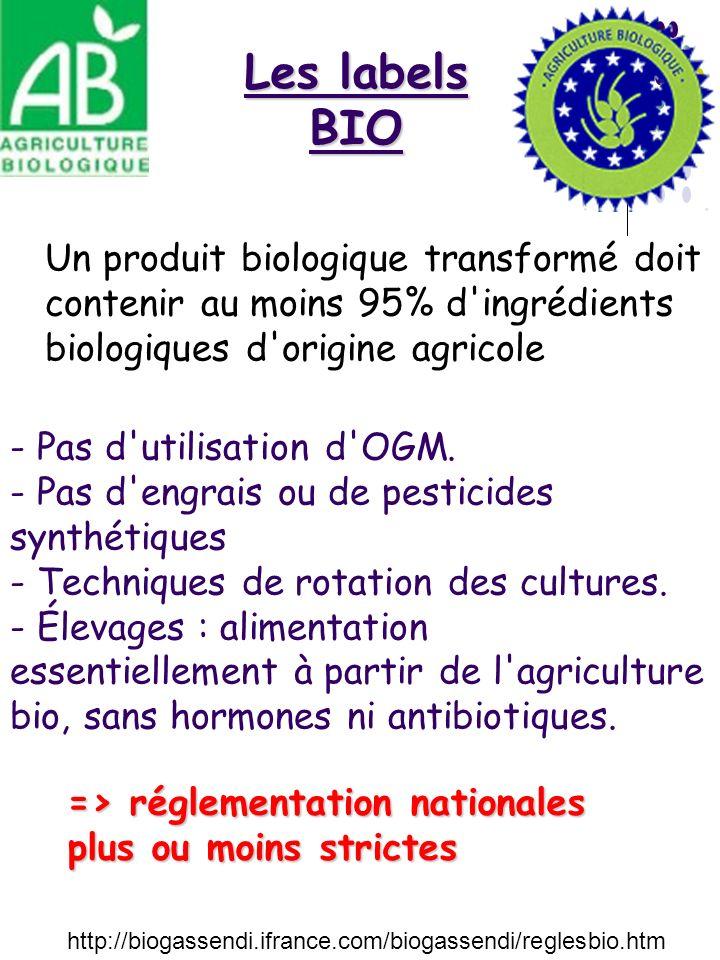 Les labels BIO Un produit biologique transformé doit contenir au moins 95% d ingrédients biologiques d origine agricole.