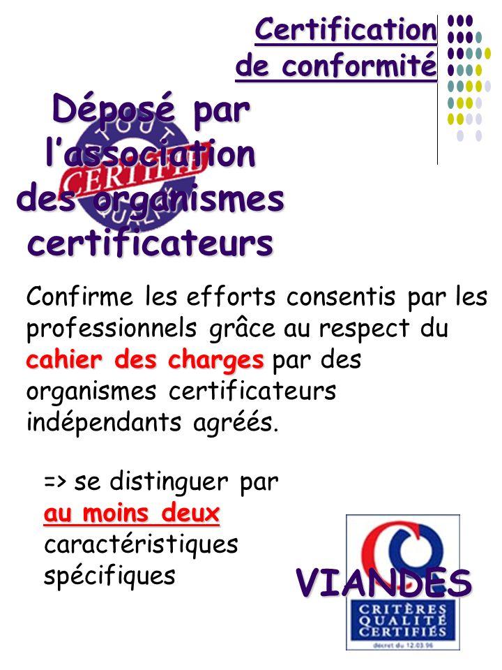 Certification de conformité