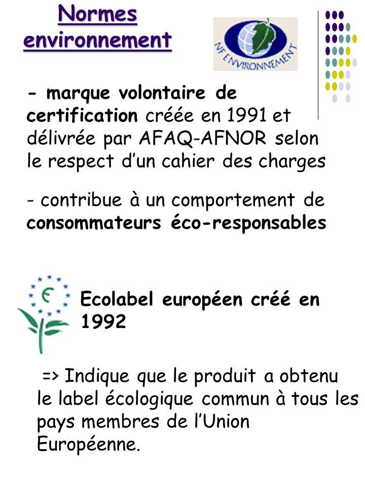 Normes environnement - marque volontaire de certification créée en 1991 et délivrée par AFAQ-AFNOR selon le respect d'un cahier des charges.