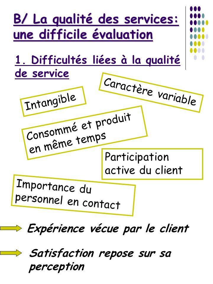 B/ La qualité des services: une difficile évaluation