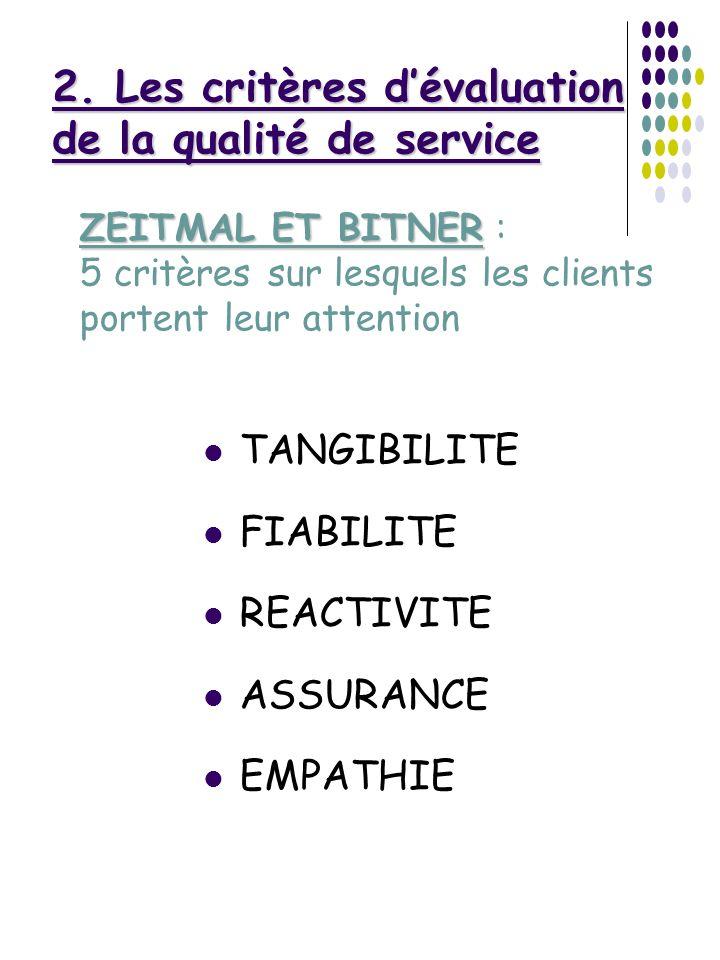 2. Les critères d'évaluation de la qualité de service